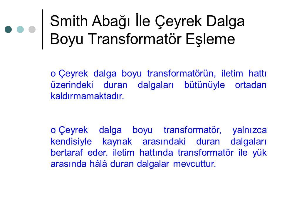 Smith Abağı İle Çeyrek Dalga Boyu Transformatör Eşleme = Çeyrek dalga boyu transformatörün karakteristik empedansı = Eşlenmekte olan iletim hattının k