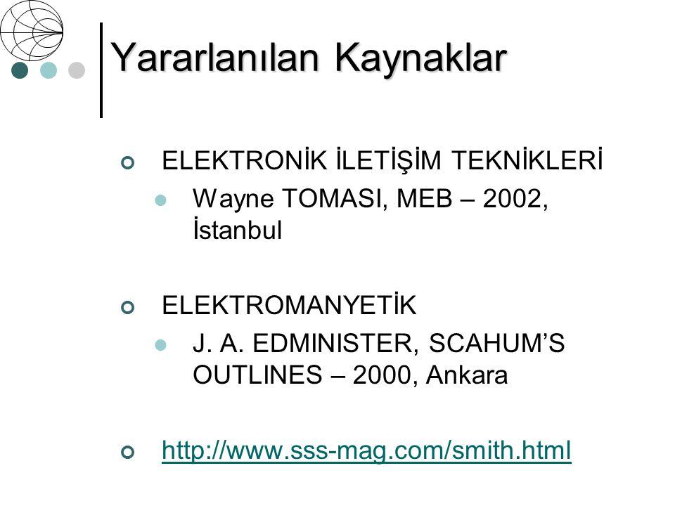 1.İletim Hatları 2.Smith Abağının Türetilmesi 3.Smith Abağının Kullanılması 4.Sorular 5.Kaynaklar Agenda