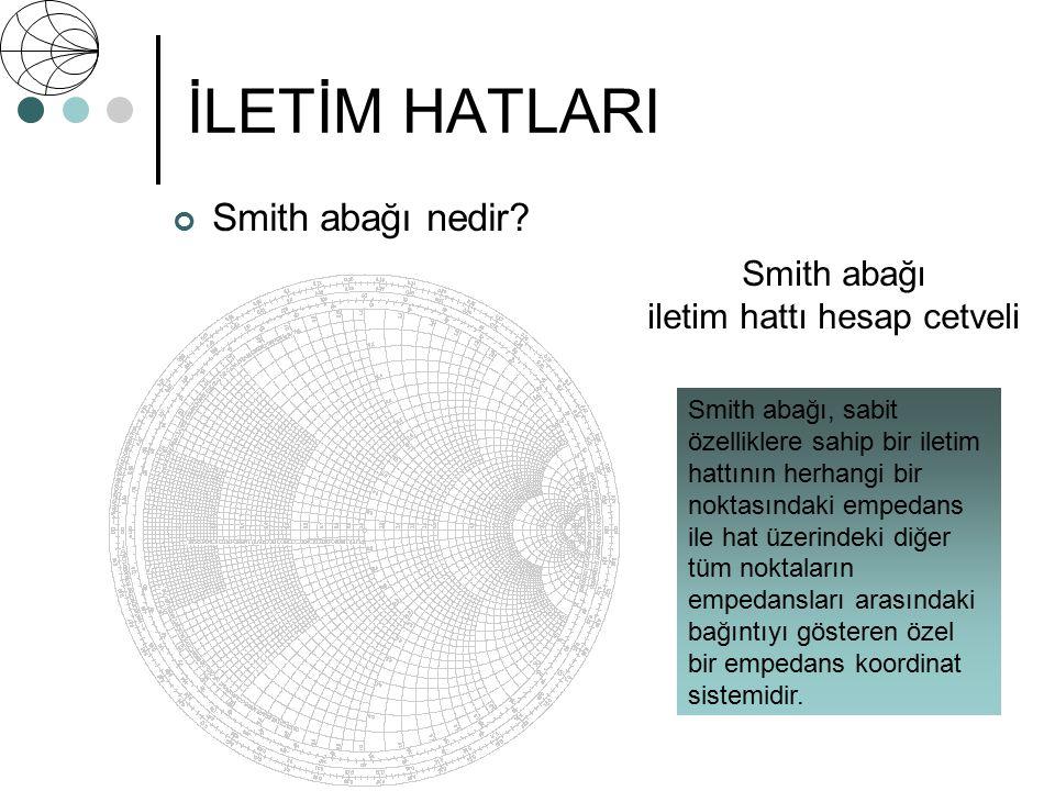 İLETİM HATLARI Smith abağı nedir? Smith abağı üzerinde çizilen parametreler şunları içerir: 1. İletim hattı üzerindeki tüm noktalardaki empedans (ya d