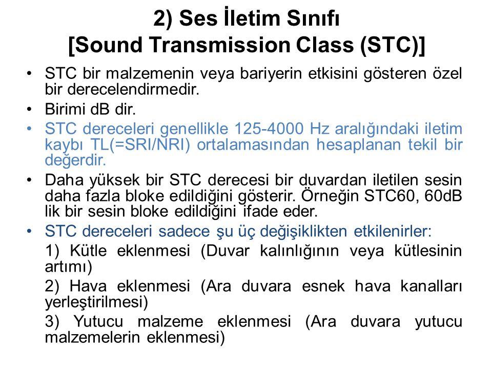 2) Ses İletim Sınıfı [Sound Transmission Class (STC)] STC bir malzemenin veya bariyerin etkisini gösteren özel bir derecelendirmedir. Birimi dB dir. S