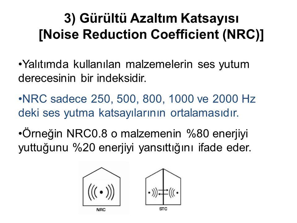 3) Gürültü Azaltım Katsayısı [Noise Reduction Coefficient (NRC)] Yalıtımda kullanılan malzemelerin ses yutum derecesinin bir indeksidir. NRC sadece 25