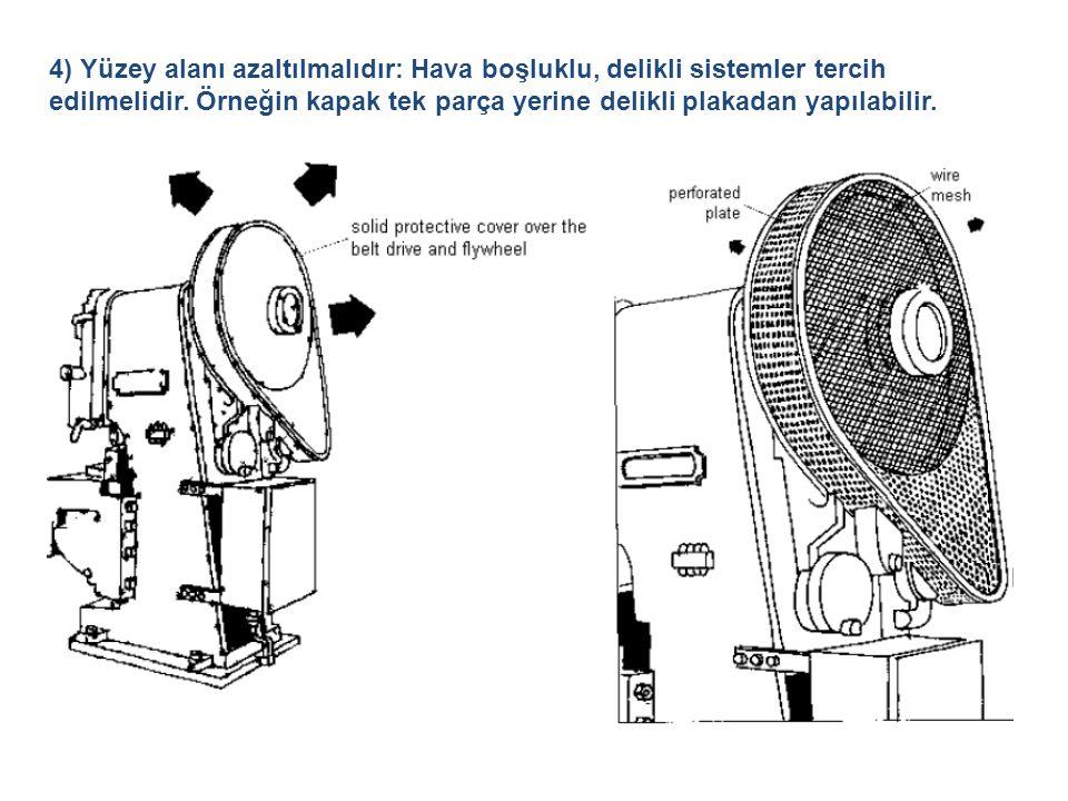 4) Yüzey alanı azaltılmalıdır: Hava boşluklu, delikli sistemler tercih edilmelidir. Örneğin kapak tek parça yerine delikli plakadan yapılabilir.