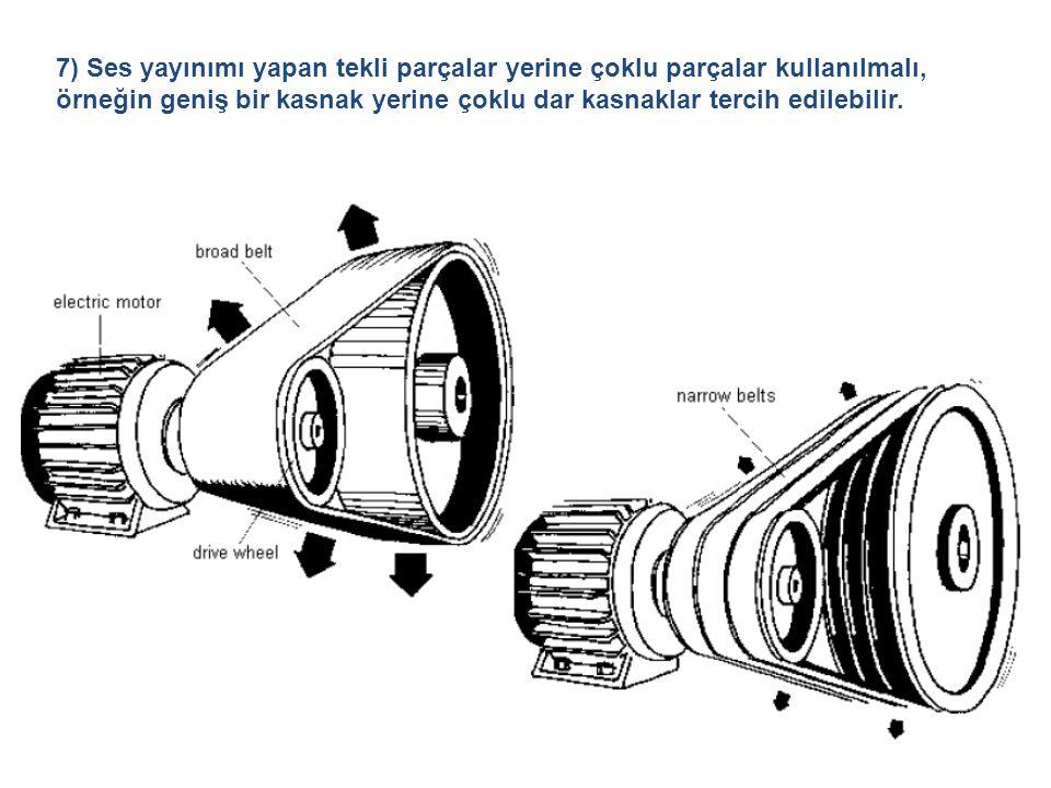 7) Ses yayınımı yapan tekli parçalar yerine çoklu parçalar kullanılmalı, örneğin geniş bir kasnak yerine çoklu dar kasnaklar tercih edilebilir.