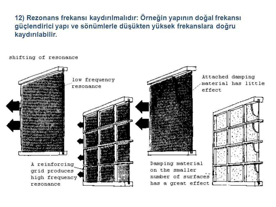 12) Rezonans frekansı kaydırılmalıdır: Örneğin yapının doğal frekansı güçlendirici yapı ve sönümlerle düşükten yüksek frekanslara doğru kaydırılabilir