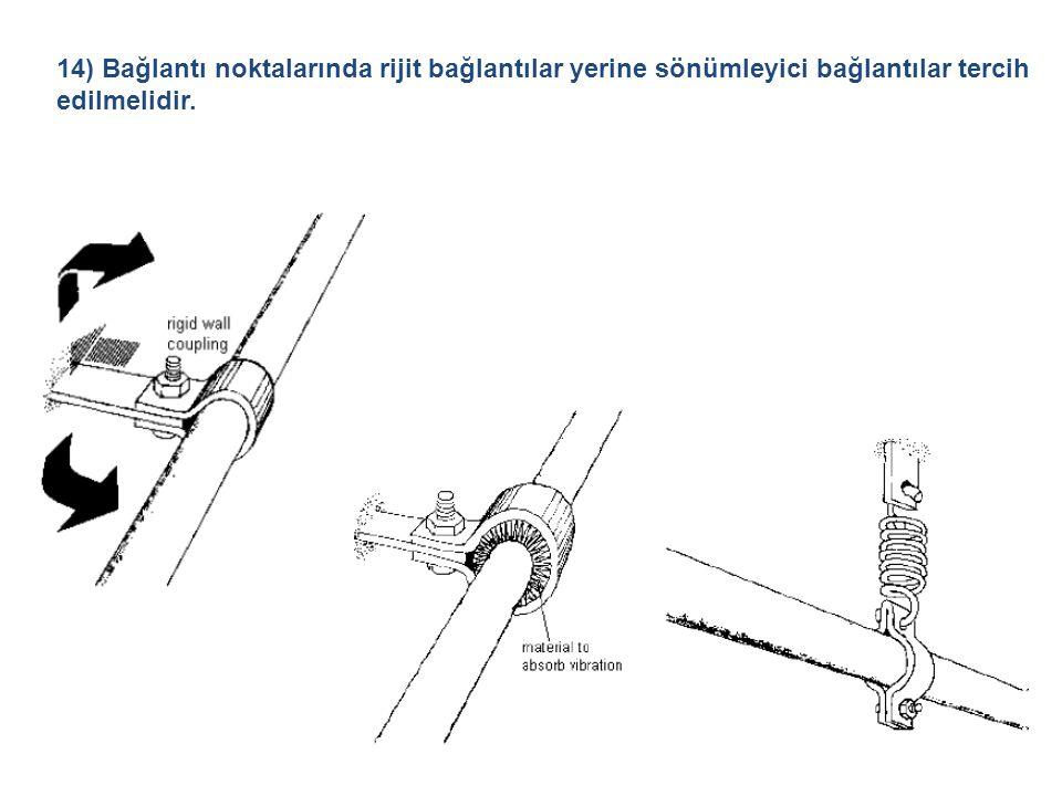 14) Bağlantı noktalarında rijit bağlantılar yerine sönümleyici bağlantılar tercih edilmelidir.