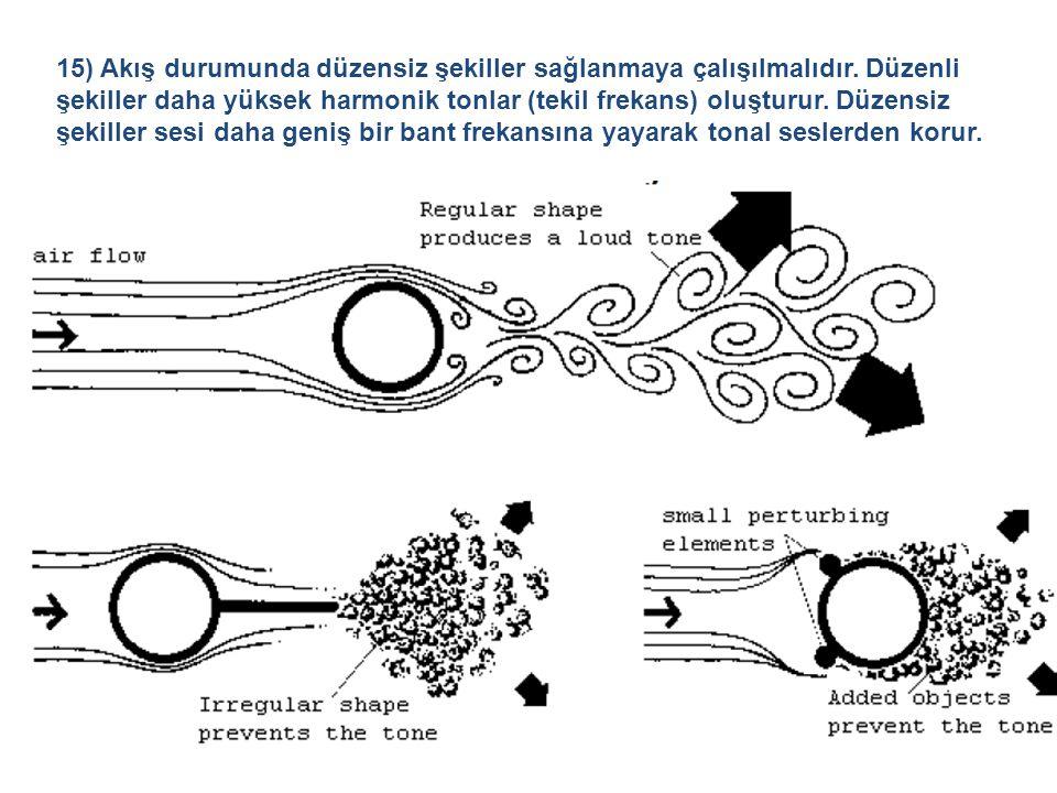 15) Akış durumunda düzensiz şekiller sağlanmaya çalışılmalıdır. Düzenli şekiller daha yüksek harmonik tonlar (tekil frekans) oluşturur. Düzensiz şekil