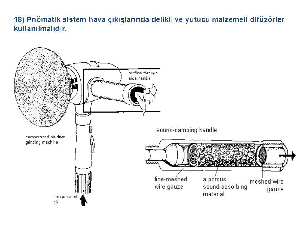 18) Pnömatik sistem hava çıkışlarında delikli ve yutucu malzemeli difüzörler kullanılmalıdır.