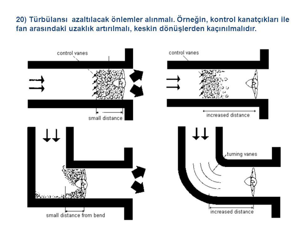20) Türbülansı azaltılacak önlemler alınmalı. Örneğin, kontrol kanatçıkları ile fan arasındaki uzaklık artırılmalı, keskin dönüşlerden kaçınılmalıdır.