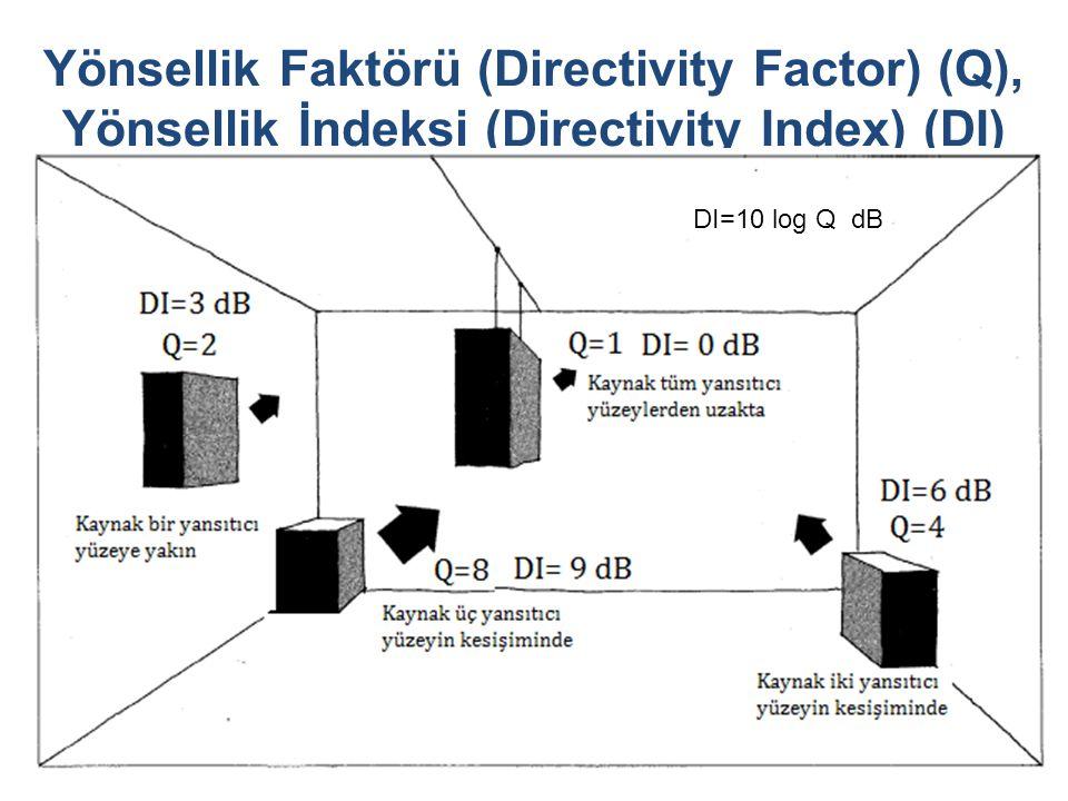 Yönsellik Faktörü (Directivity Factor) (Q), Yönsellik İndeksi (Directivity Index) (DI) DI=10 log Q dB