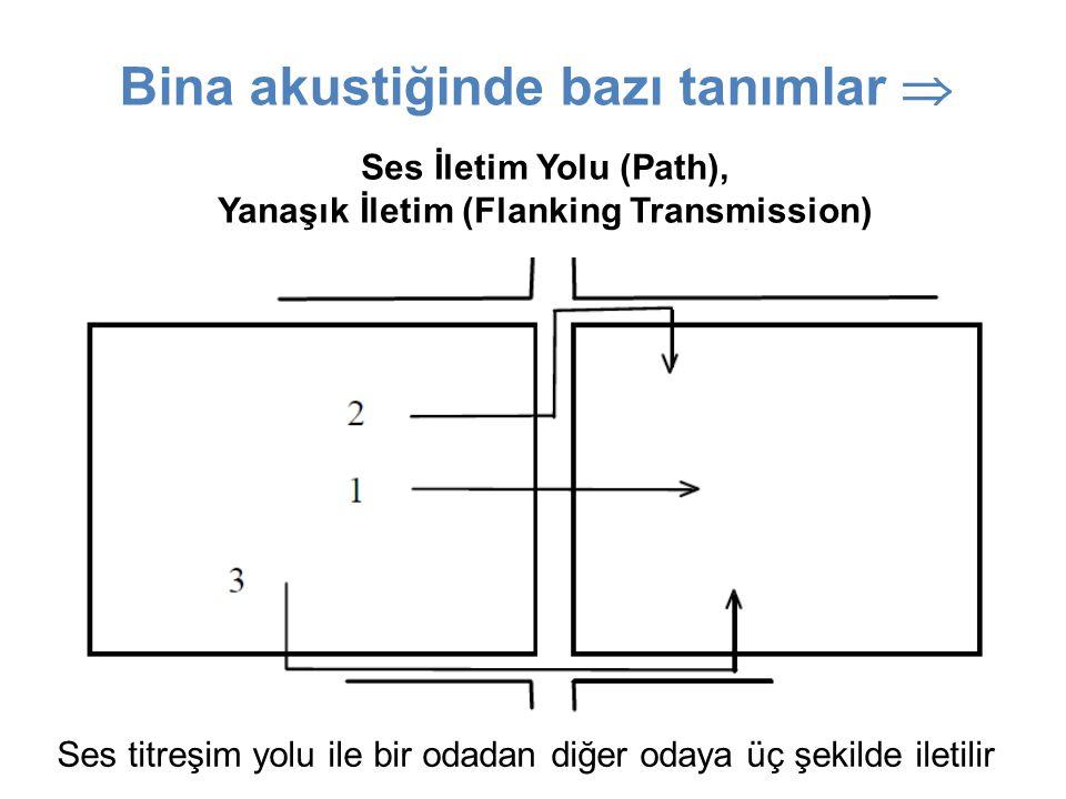 Bina akustiğinde bazı tanımlar  Ses İletim Yolu (Path), Yanaşık İletim (Flanking Transmission) Ses titreşim yolu ile bir odadan diğer odaya üç şekild