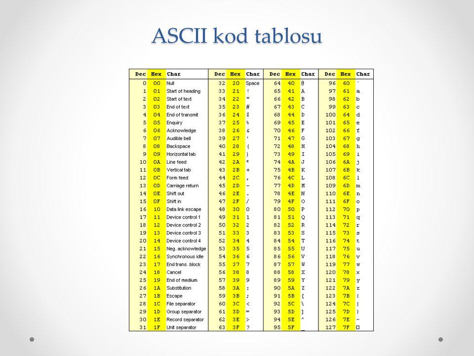 ASCII kod tablosu