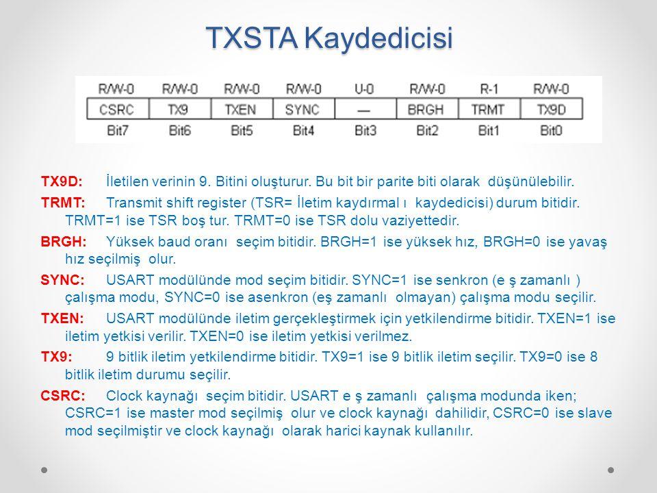 TXSTA Kaydedicisi TX9D: İletilen verinin 9. Bitini oluşturur. Bu bit bir parite biti olarak düşünülebilir. TRMT: Transmit shift register (TSR= İletim