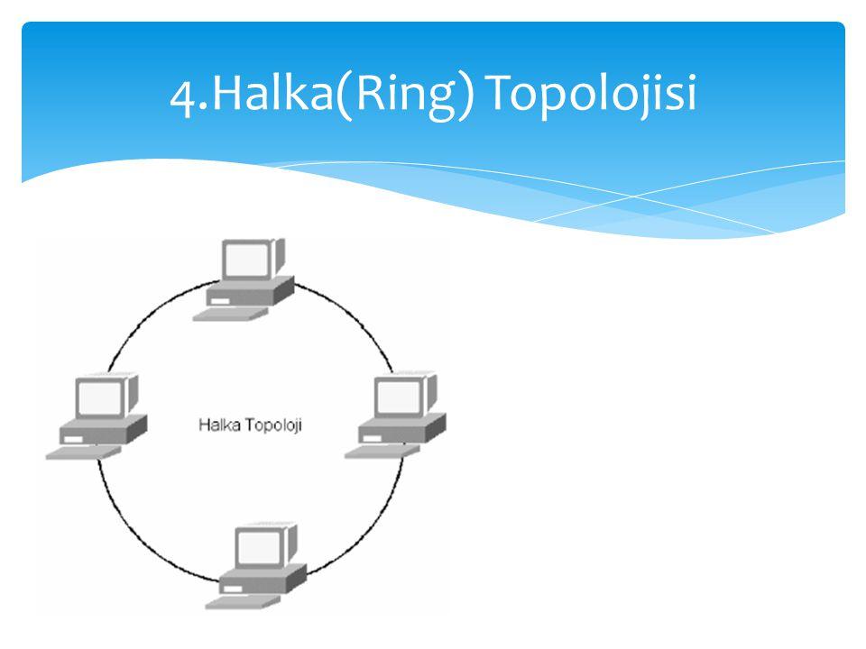 4.Halka(Ring) Topolojisi