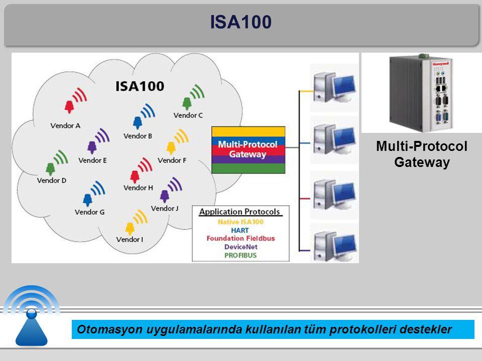 ISA100 Otomasyon uygulamalarında kullanılan tüm protokolleri destekler Multi-Protocol Gateway
