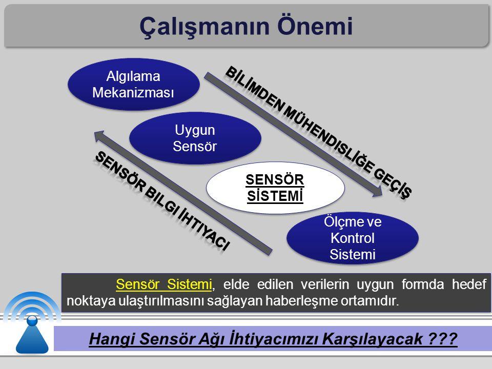 Çalışmanın Önemi Algılama Mekanizması Uygun Sensör SENSÖR SİSTEMİ Ölçme ve Kontrol Sistemi Hangi Sensör Ağı İhtiyacımızı Karşılayacak ??.
