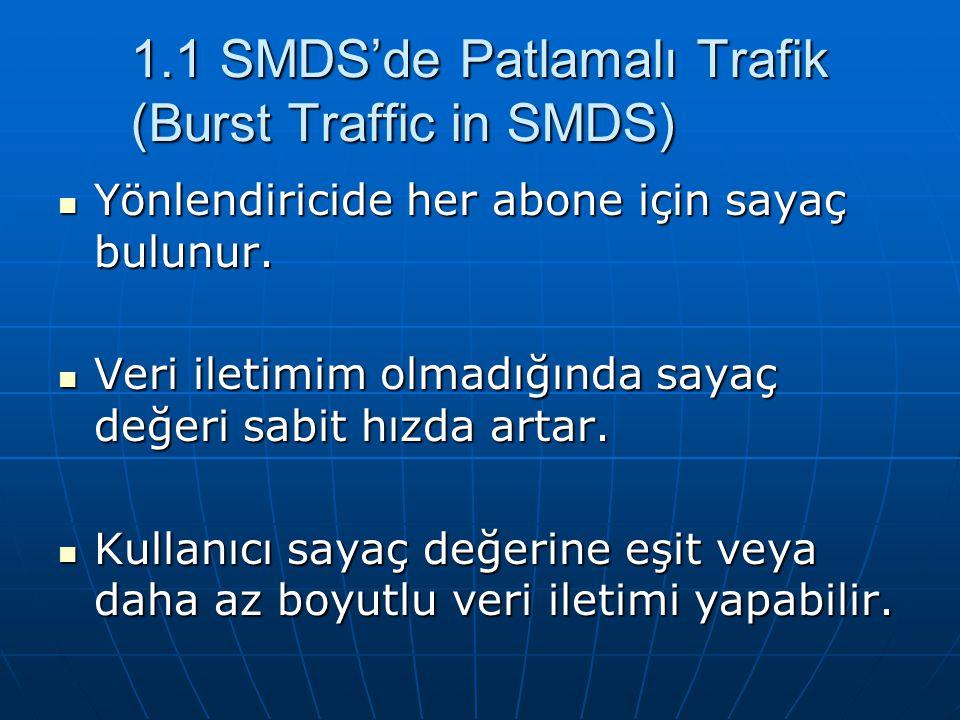 1.1 SMDS'de Patlamalı Trafik (Burst Traffic in SMDS) Yönlendiricide her abone için sayaç bulunur.