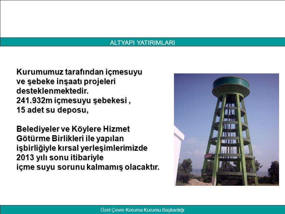 ALTYAPI YATIRIMLARI Kurumumuz tarafından içmesuyu ve şebeke inşaatı projeleri desteklenmektedir. 241.932m içmesuyu şebekesi, 15 adet su deposu, Beledi