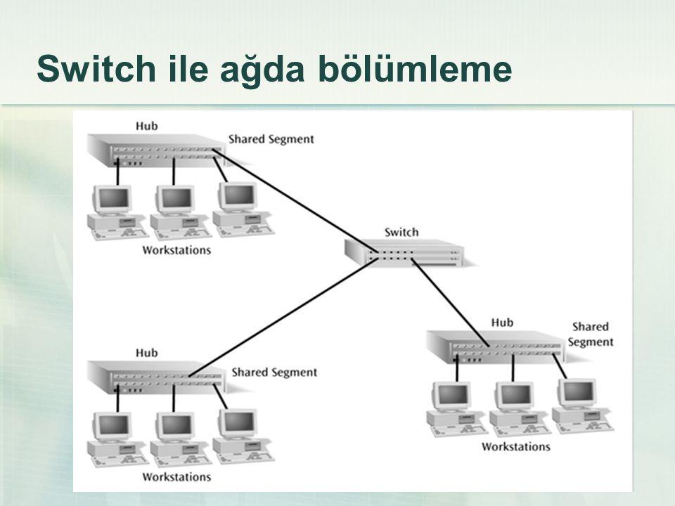 Switch ile ağda bölümleme