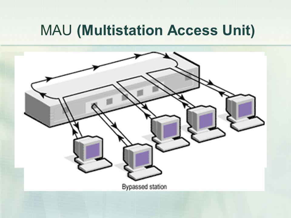Katman 3 Switch (Layer 3 Switch) Katman 2 Switch'ler Bir hedefe giden tek bir yol ve MAC adres kullanılır Bir ağ genişletilmek istendiğinde ve alt ağların sayısı arttırıldığında Katman 3 Switch'ler ile performans arttırılabilir.