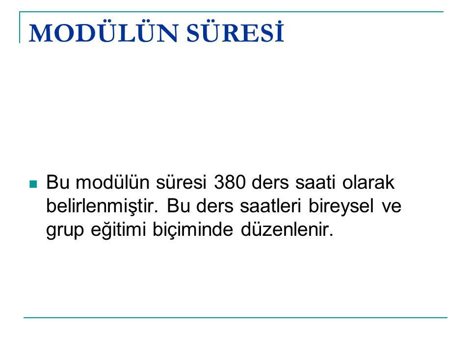 MODÜLÜN İÇERİĞİ A.KONUŞMA ÇALIŞMALARI 1.