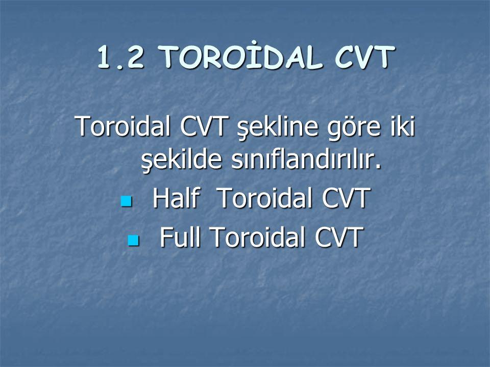 1.2 TOROİDAL CVT Toroidal CVT şekline göre iki şekilde sınıflandırılır. Half Toroidal CVT Half Toroidal CVT Full Toroidal CVT Full Toroidal CVT