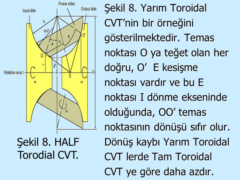 Şekil 8. Yarım Toroidal CVT'nin bir örneğini gösterilmektedir. Temas noktası O ya teğet olan her doğru, O' E kesişme noktası vardır ve bu E noktası I