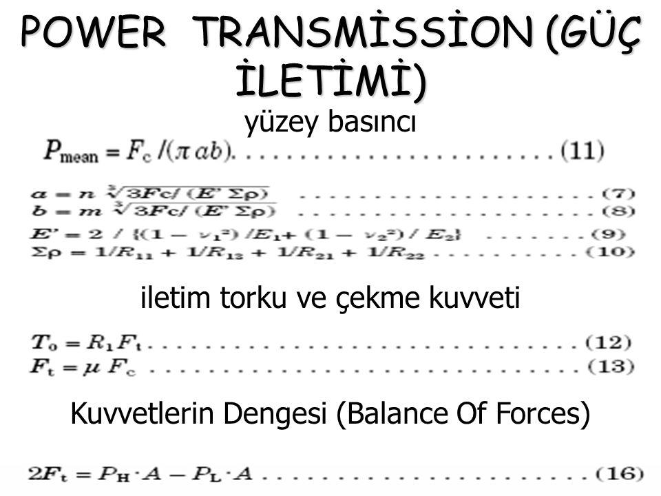 POWER TRANSMİSSİON (GÜÇ İLETİMİ) yüzey basıncı iletim torku ve çekme kuvveti Kuvvetlerin Dengesi (Balance Of Forces)
