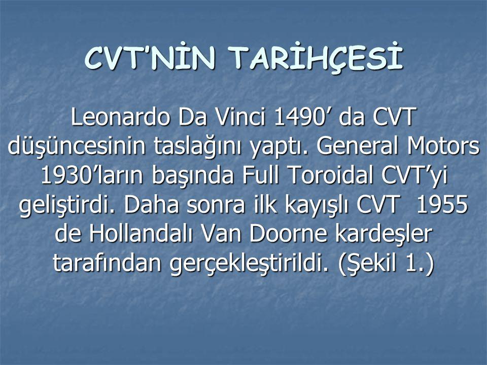 CVT'NİN TARİHÇESİ Leonardo Da Vinci 1490' da CVT düşüncesinin taslağını yaptı. General Motors 1930'ların başında Full Toroidal CVT'yi geliştirdi. Daha