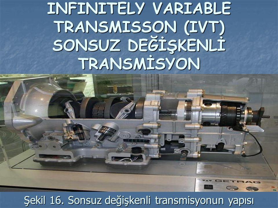 INFINITELY VARIABLE TRANSMISSON (IVT) SONSUZ DEĞİŞKENLİ TRANSMİSYON Şekil 16. Sonsuz değişkenli transmisyonun yapısı