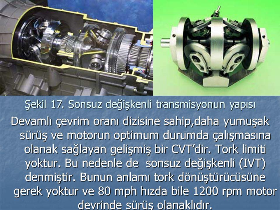 Devamlı çevrim oranı dizisine sahip,daha yumuşak sürüş ve motorun optimum durumda çalışmasına olanak sağlayan gelişmiş bir CVT'dir. Tork limiti yoktur