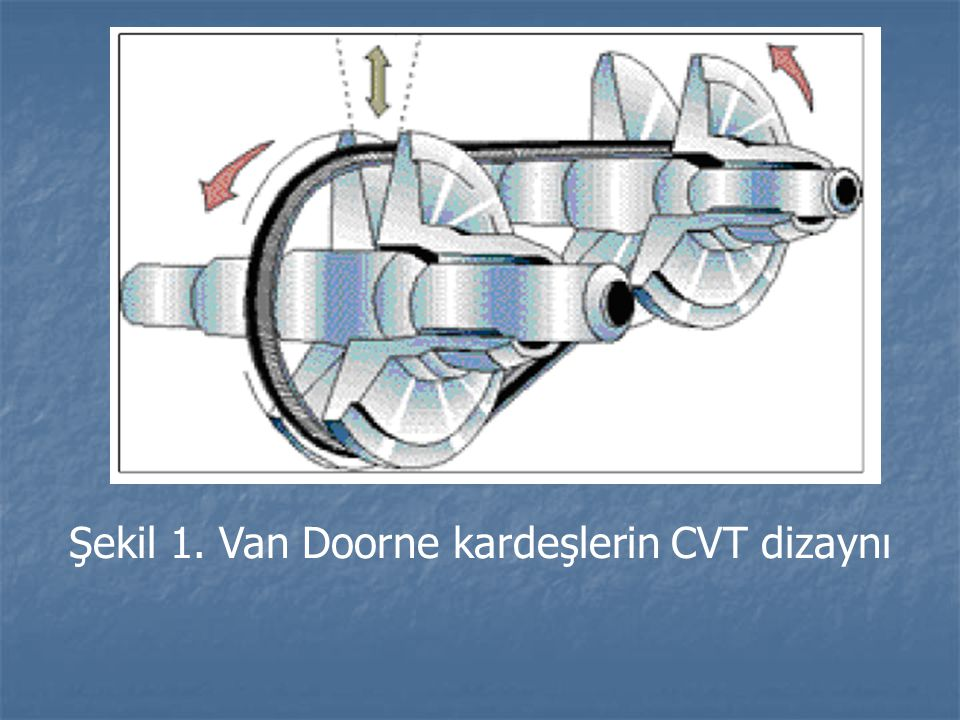 Şekil 7.FULL Toroidal CVT Şekil 7. Tam toroidal CVT'nin bir örneğini gösterilmektedir.