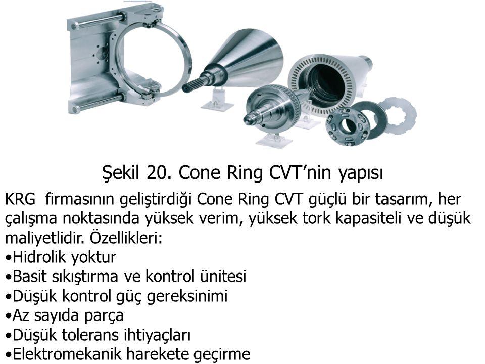 KRG firmasının geliştirdiği Cone Ring CVT güçlü bir tasarım, her çalışma noktasında yüksek verim, yüksek tork kapasiteli ve düşük maliyetlidir. Özelli