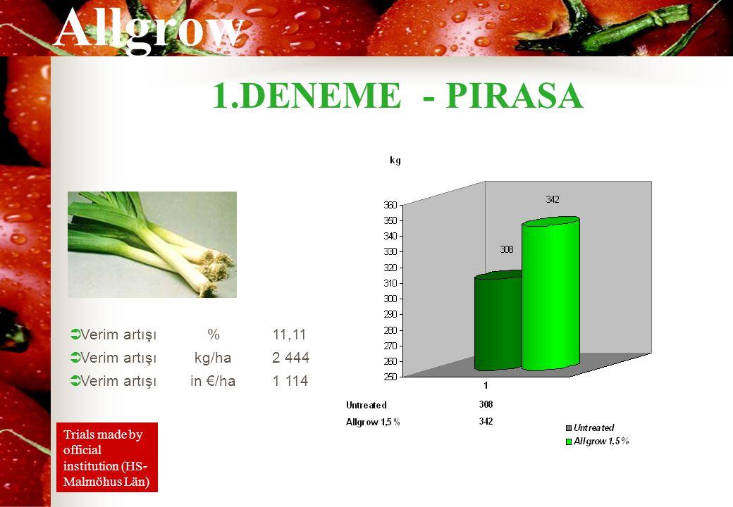 Allgrow 1.DENEME - PIRASA  Verim artışı % 11,11  Verim artışı kg/ha 2 444  Verim artışı in €/ha 1 114 Trials made by official institution (HS- Malmöhus Län)