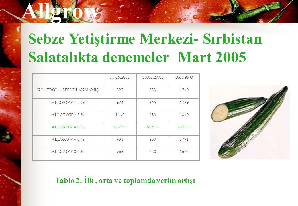 Allgrow Sebze Yetiştirme Merkezi- Sırbistan Salatalıkta denemeler Mart 2005 21.06.2005.30.06.2005.UKUPNO KONTROL – UYGULANMAMIŞ8278831710 ALLGROW 1.5  9248651789 ALLGROW 2.5  11306801810 ALLGROW 4.0  1767++905++2672++ ALLGROW 6.0  9318601791 ALLGROW 8.0  9657201685 Tablo 2: İlk, orta ve toplamda verim artışı