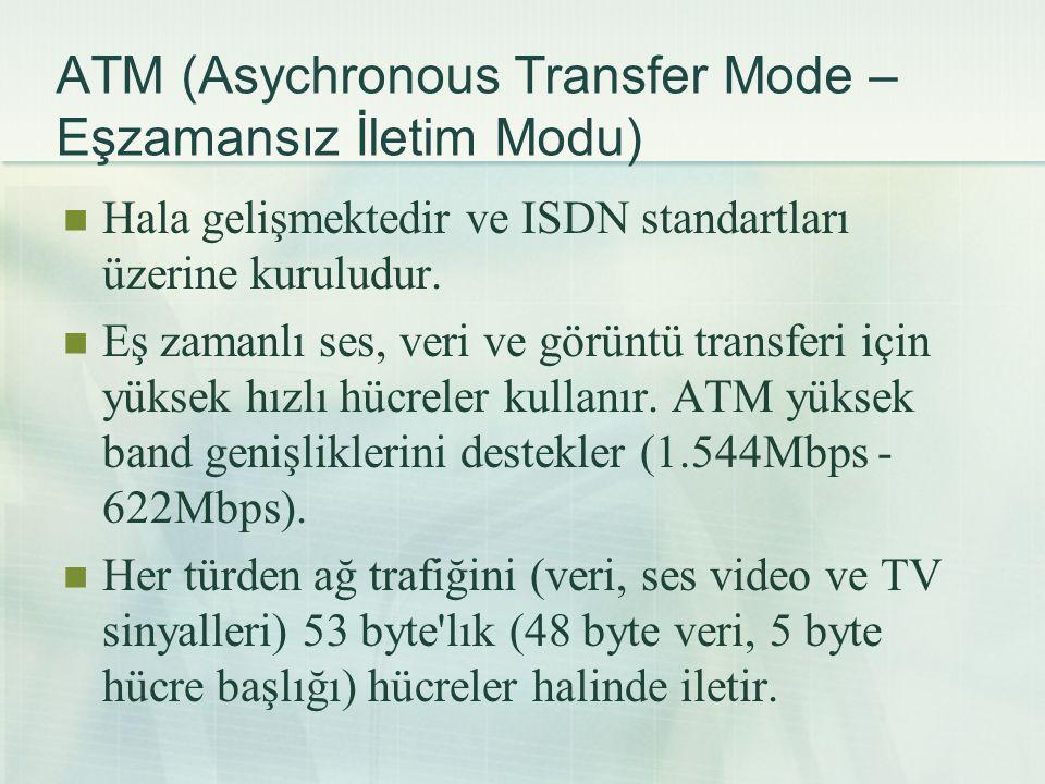ATM ATM ağlar bakır, koaksiyel ve fiber optik kablolamayı destekler.