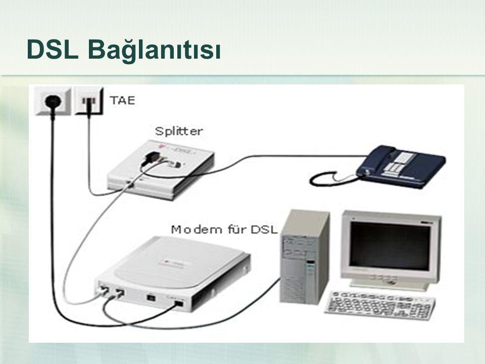 WAN Teknolojileri