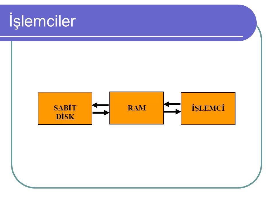 İşlemciler Sistem hızı, tüm sistemin birlikte uyum içerisinde çalışması için gerekli olan ritmi verir.