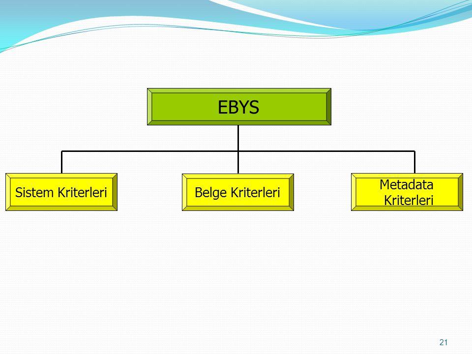 EBYS Sistem Kriterleri Belge Kriterleri Metadata Kriterleri 21