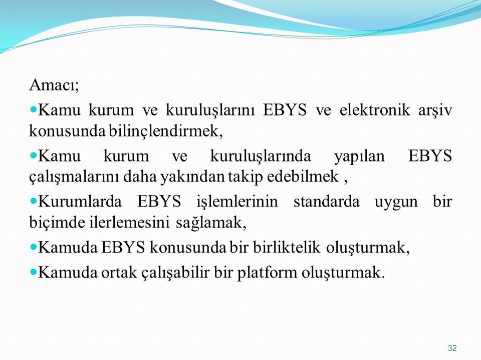 Amacı; Kamu kurum ve kuruluşlarını EBYS ve elektronik arşiv konusunda bilinçlendirmek, Kamu kurum ve kuruluşlarında yapılan EBYS çalışmalarını daha ya