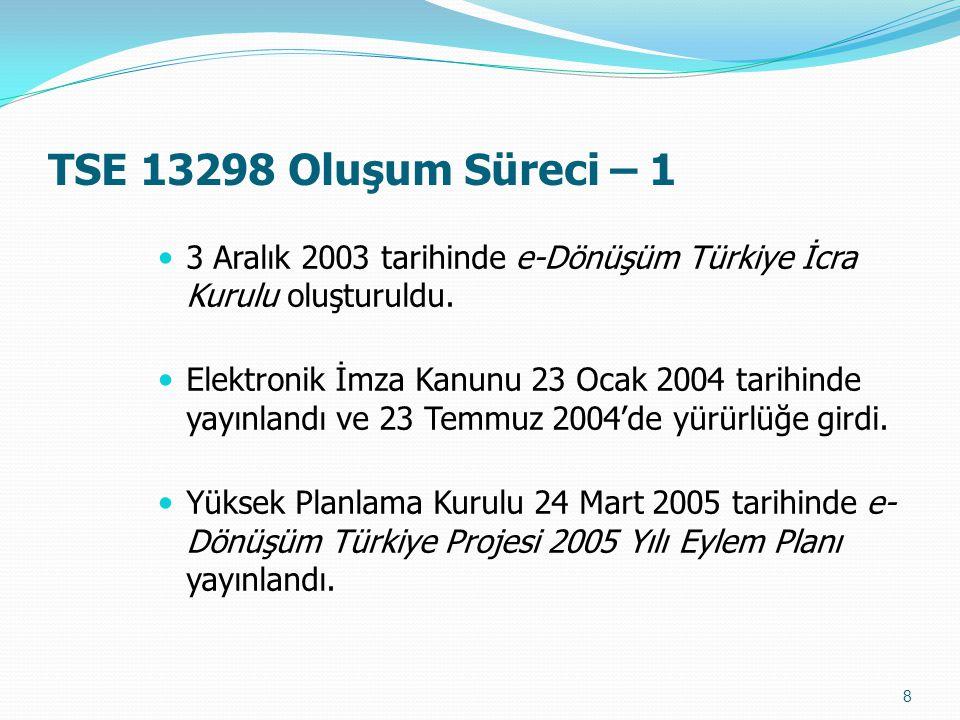 TSE 13298 Oluşum Süreci – 1 3 Aralık 2003 tarihinde e-Dönüşüm Türkiye İcra Kurulu oluşturuldu. Elektronik İmza Kanunu 23 Ocak 2004 tarihinde yayınland