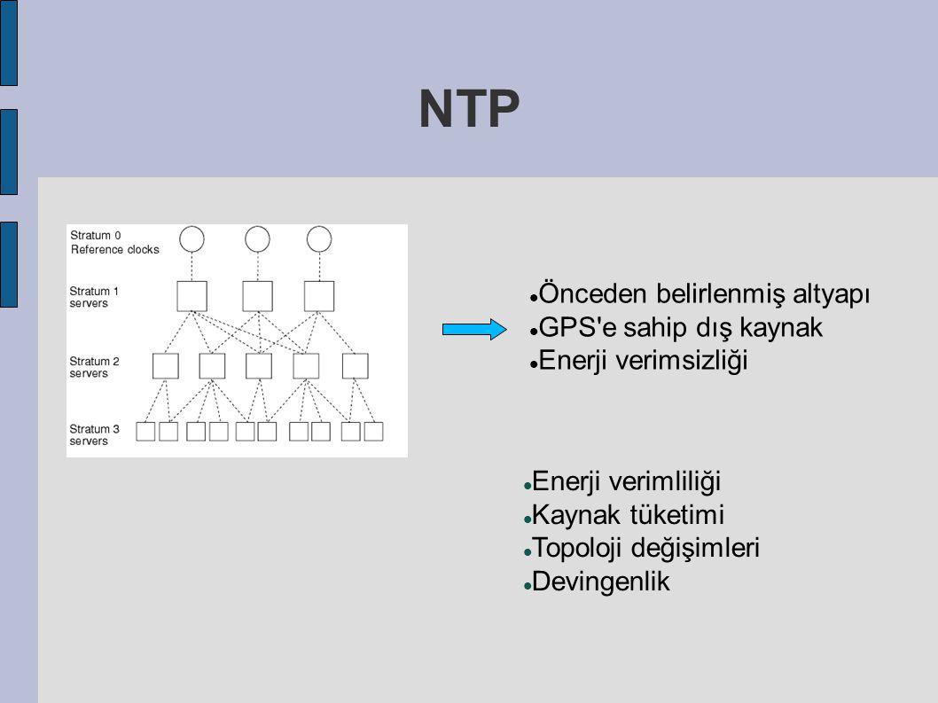NTP Enerji verimliliği Kaynak tüketimi Topoloji değişimleri Devingenlik Önceden belirlenmiş altyapı GPS e sahip dış kaynak Enerji verimsizliği