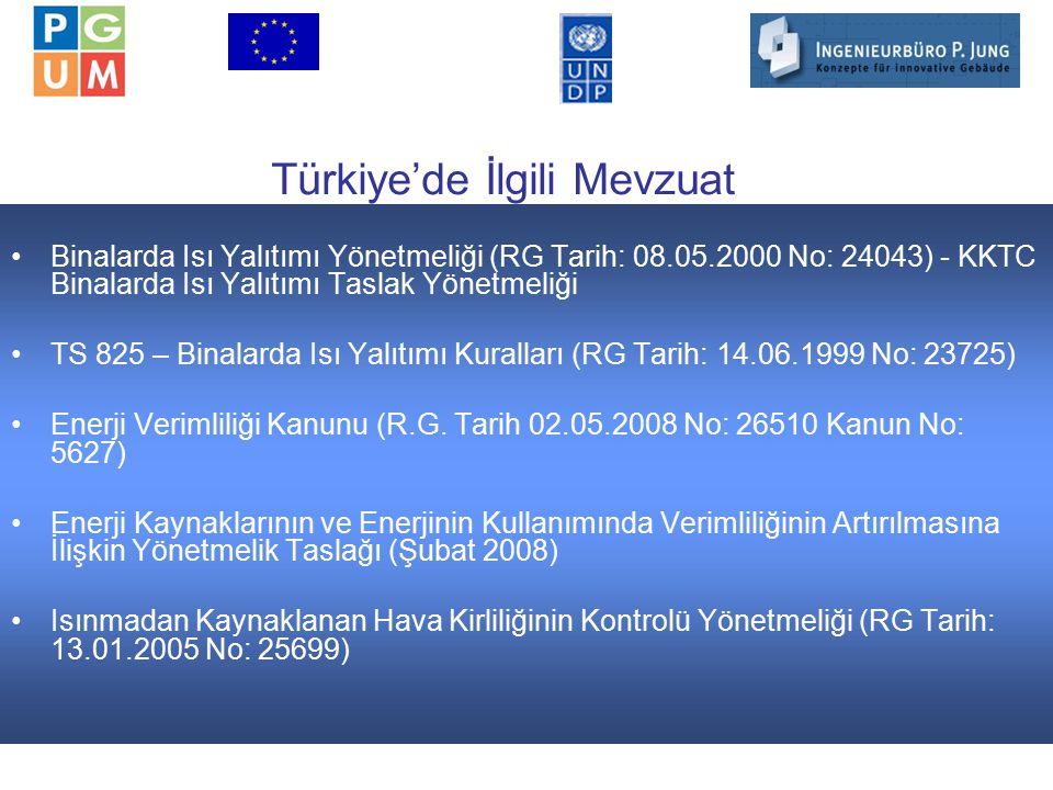3 Türkiye'de İlgili Mevzuat Binalarda Isı Yalıtımı Yönetmeliği (RG Tarih: 08.05.2000 No: 24043) - KKTC Binalarda Isı Yalıtımı Taslak Yönetmeliği TS 82