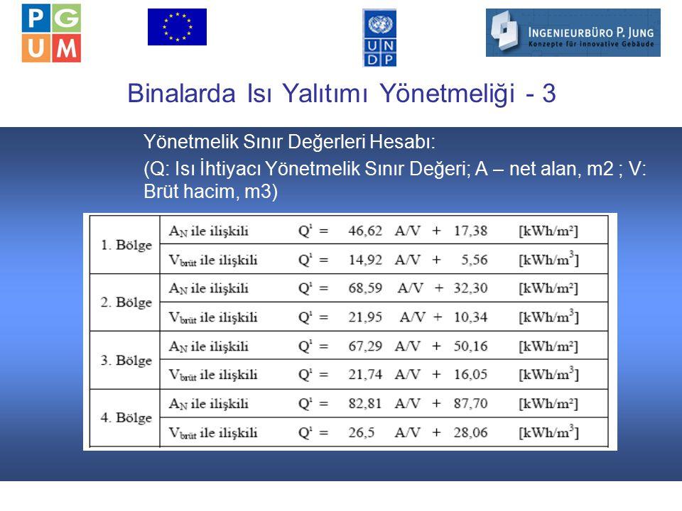 6 Binalarda Isı Yalıtımı Yönetmeliği - 3 Yönetmelik Sınır Değerleri Hesabı: (Q: Isı İhtiyacı Yönetmelik Sınır Değeri; A – net alan, m2 ; V: Brüt hacim, m3)