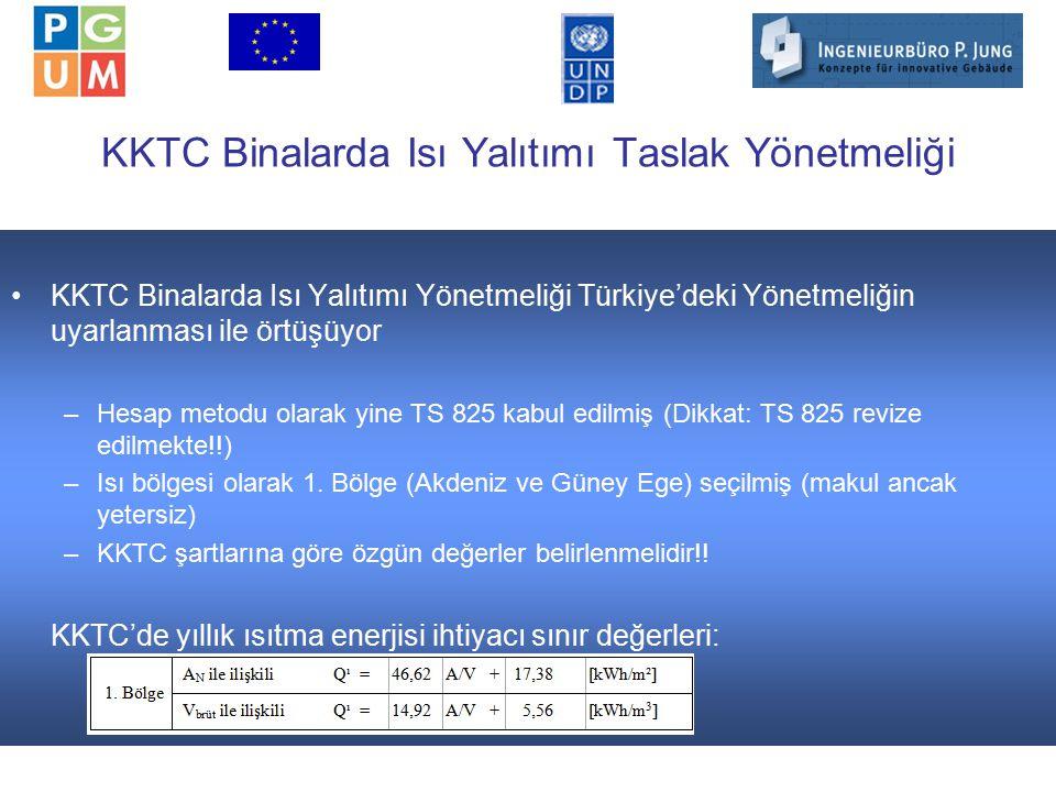 9 KKTC Binalarda Isı Yalıtımı Taslak Yönetmeliği KKTC Binalarda Isı Yalıtımı Yönetmeliği Türkiye'deki Yönetmeliğin uyarlanması ile örtüşüyor –Hesap metodu olarak yine TS 825 kabul edilmiş (Dikkat: TS 825 revize edilmekte!!) –Isı bölgesi olarak 1.