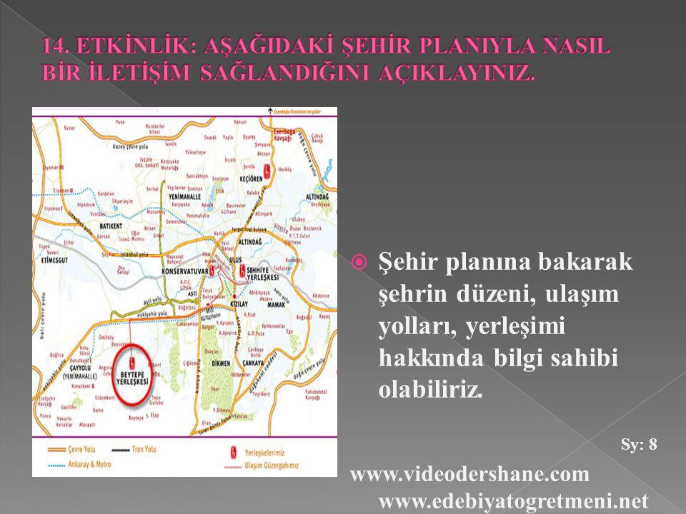  Şehir planına bakarak şehrin düzeni, ulaşım yolları, yerleşimi hakkında bilgi sahibi olabiliriz. Sy: 8 www.videodershane.com www.edebiyatogretmeni.n
