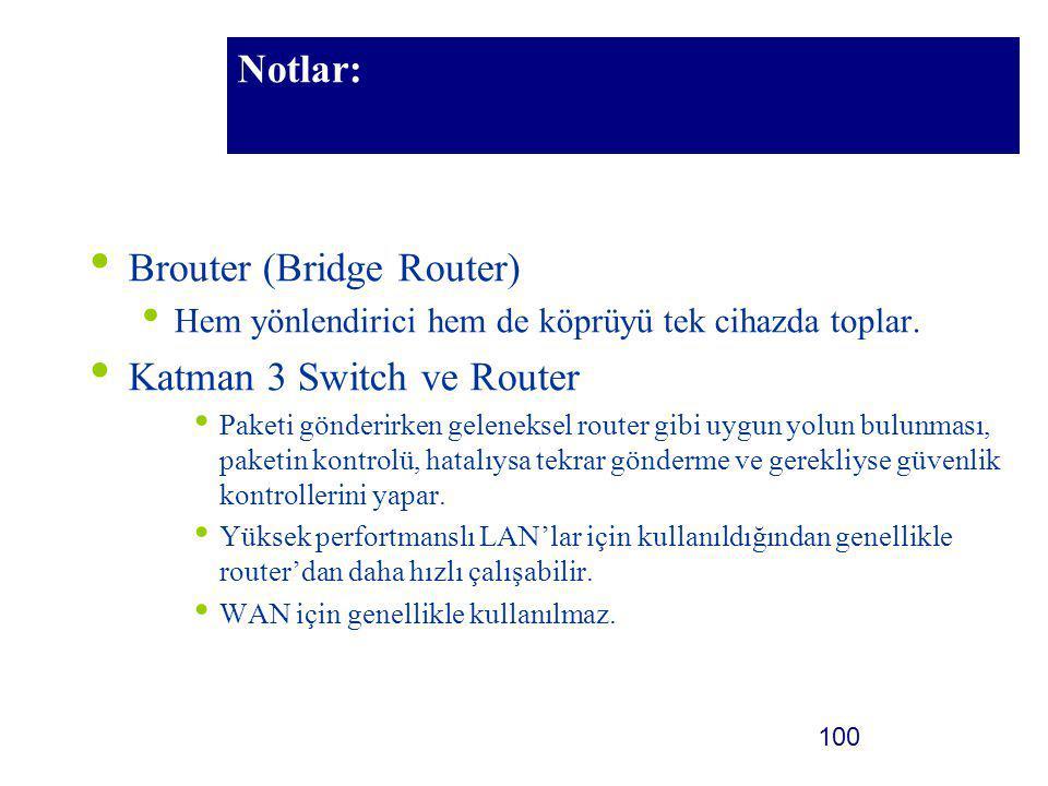 100 Notlar: Brouter (Bridge Router) Hem yönlendirici hem de köprüyü tek cihazda toplar. Katman 3 Switch ve Router Paketi gönderirken geleneksel router