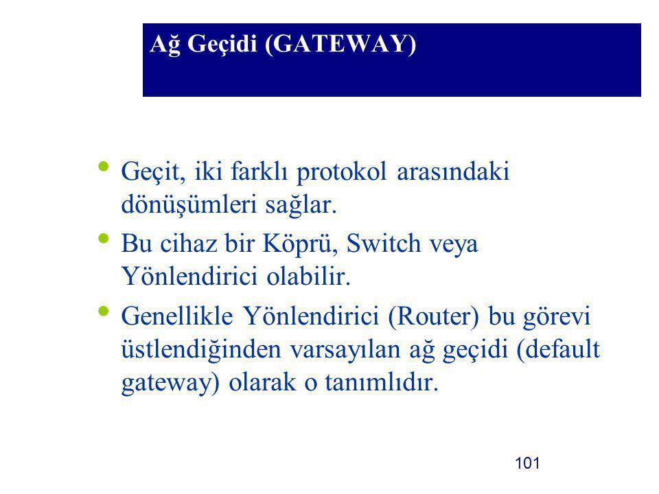 101 Ağ Geçidi (GATEWAY) Geçit, iki farklı protokol arasındaki dönüşümleri sağlar. Bu cihaz bir Köprü, Switch veya Yönlendirici olabilir. Genellikle Yö