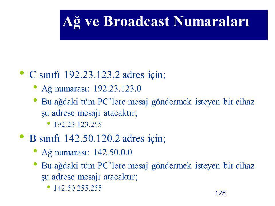 125 Ağ ve Broadcast Numaraları C sınıfı 192.23.123.2 adres için; Ağ numarası: 192.23.123.0 Bu ağdaki tüm PC'lere mesaj göndermek isteyen bir cihaz şu