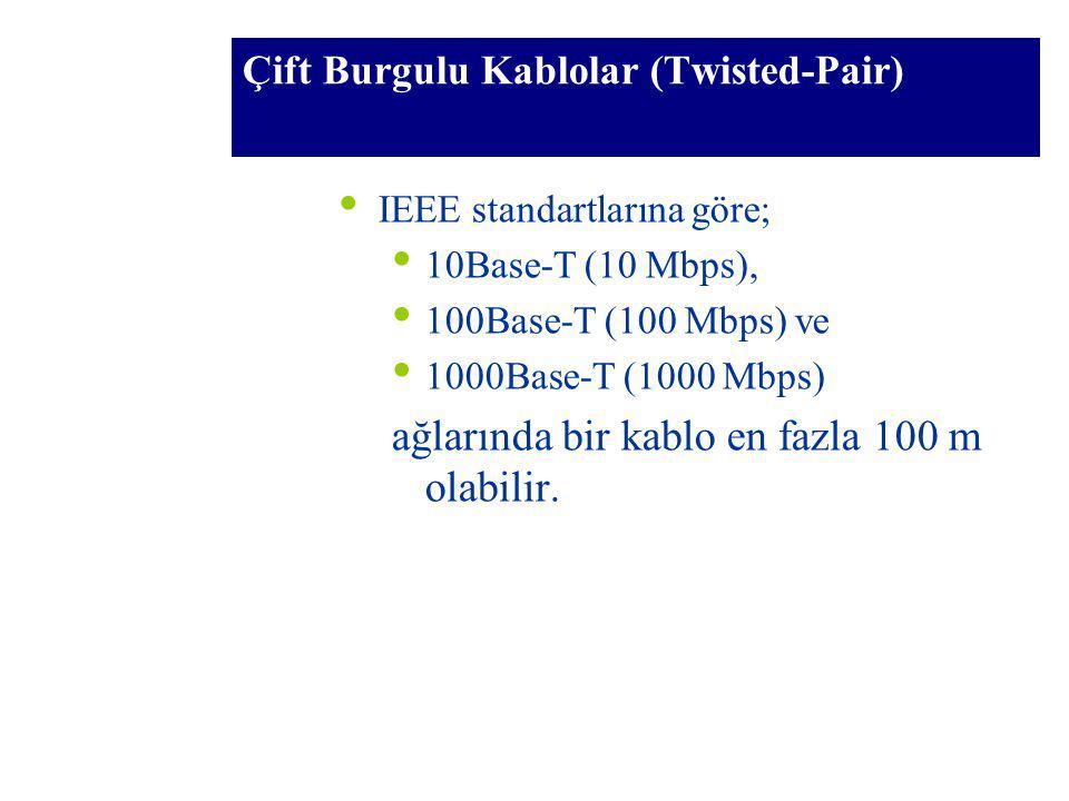 IEEE standartlarına göre; 10Base-T (10 Mbps), 100Base-T (100 Mbps) ve 1000Base-T (1000 Mbps) ağlarında bir kablo en fazla 100 m olabilir.