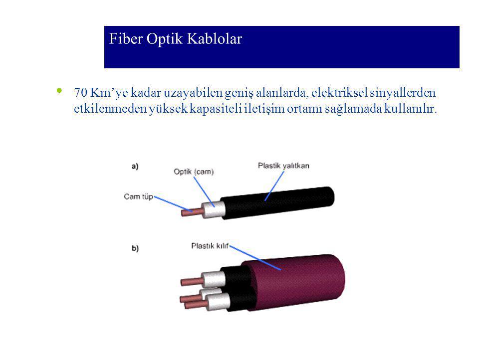 Fiber Optik Kablolar 70 Km'ye kadar uzayabilen geniş alanlarda, elektriksel sinyallerden etkilenmeden yüksek kapasiteli iletişim ortamı sağlamada kull